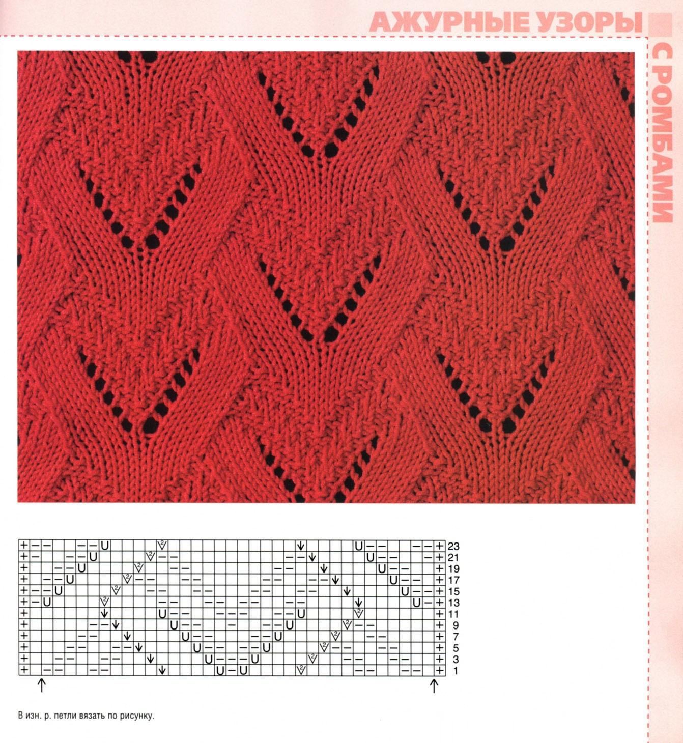 Вязание спицами ажур образцы