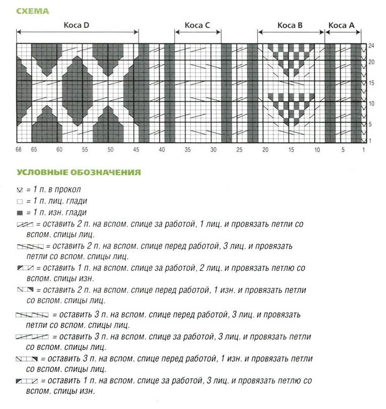 схемы вязания крупных кос и жгутов